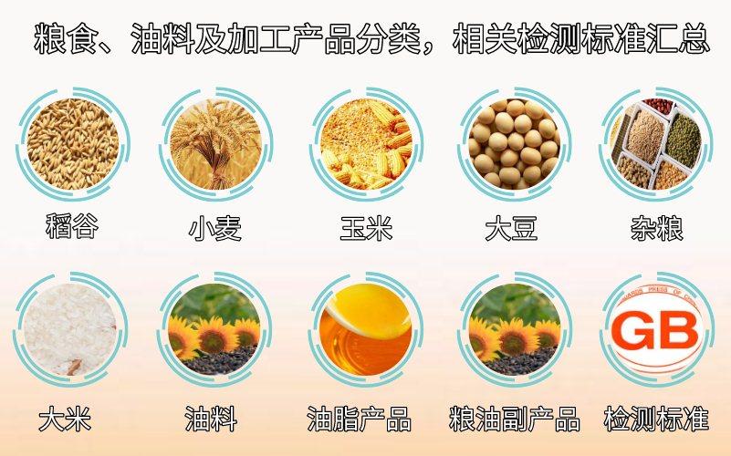 粮食、油料及加工产品分类,相关检测标准汇总